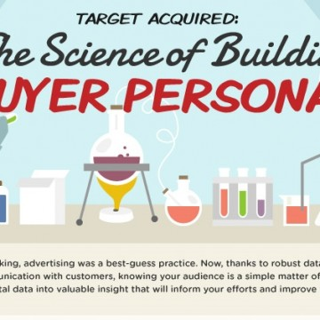 Finding buyer personas within your audience